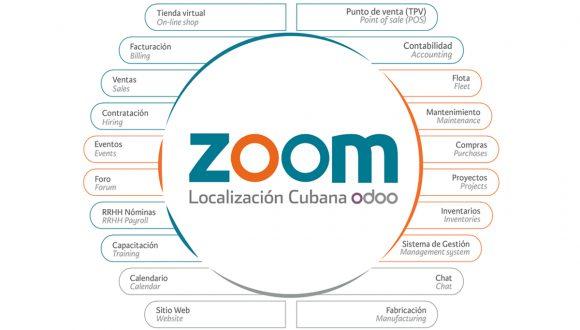 Zoom-portada-580×330